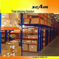 Rent warehouse in china and Warehousing cooperation service