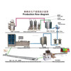 Ice Bag Filling Machine Product Line