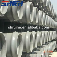 slotted pvc pipe manufacturer gray/white