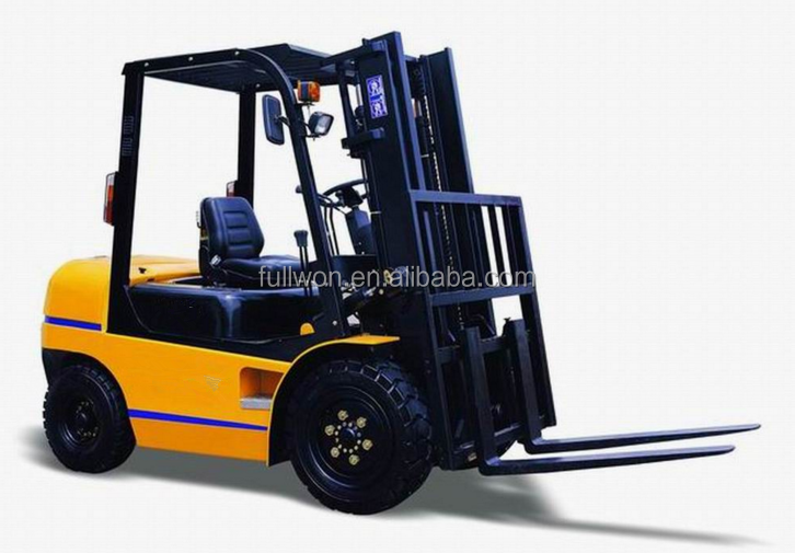 Internal Combustion Lonking 2ton capacity lightweight forklift price