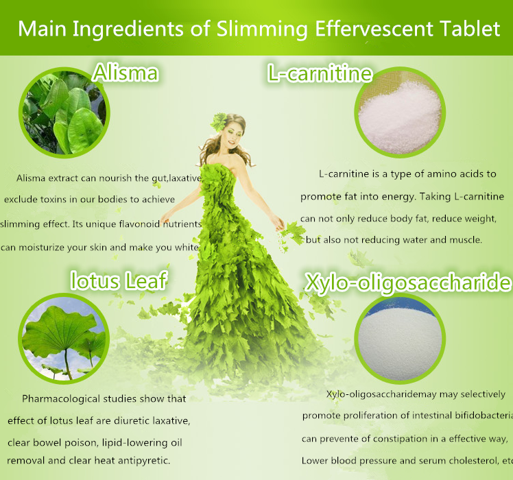 Natural Supplement Beauty Product To Reduce Weight Slimming