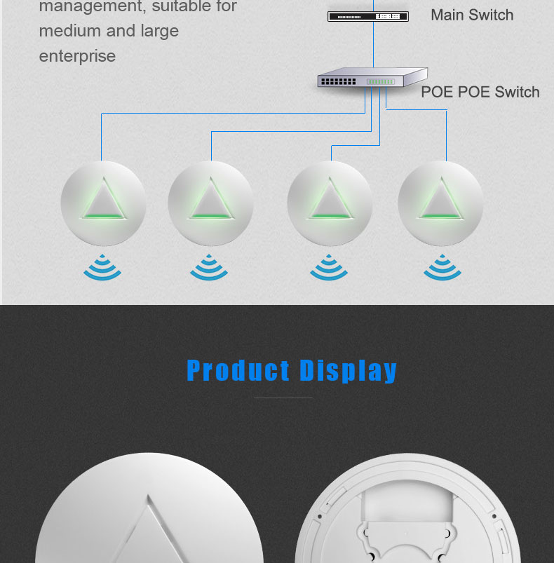 Hotel WiFi Coverage Indoor Ceiling AP Wireless Access Point 48V POE 64M 16M OpenWRT ODM.OEM