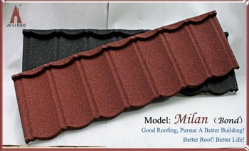 Roofing shingle prices/Shingle for all countries