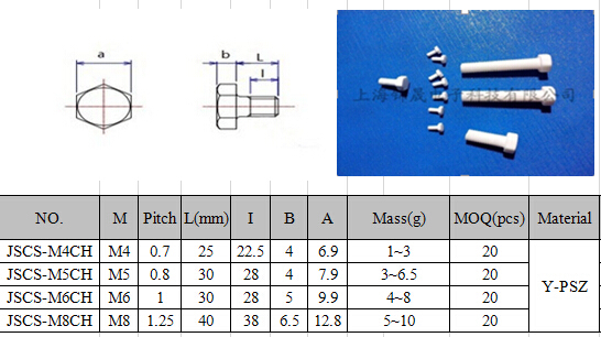 ceramic self drilling screw