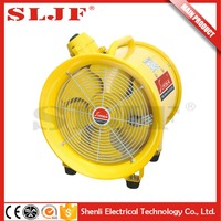110-380V 50/60hz electron explosion proof industrial fan dust cover