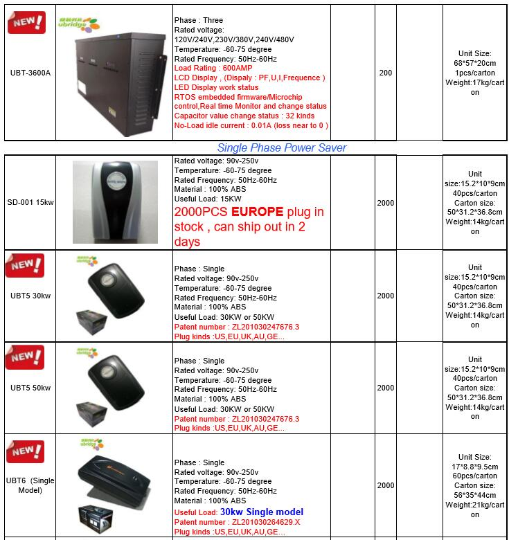 24kw/48kw dual model Electric Power Saver (OEM& ODM)