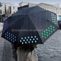 Color Changeable Umbrella