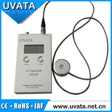 digital uv radiometers