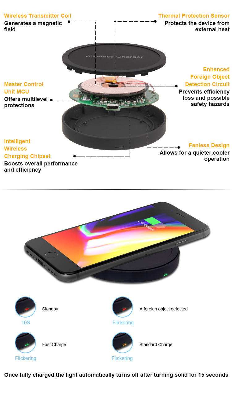 Portable Universal Fantasy Quick Mobile Phone Qi Wireless Charger