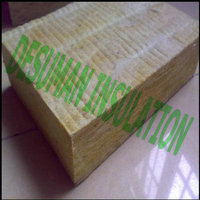 Build Thermal Materials Fire Resistance Heat Insulation Board