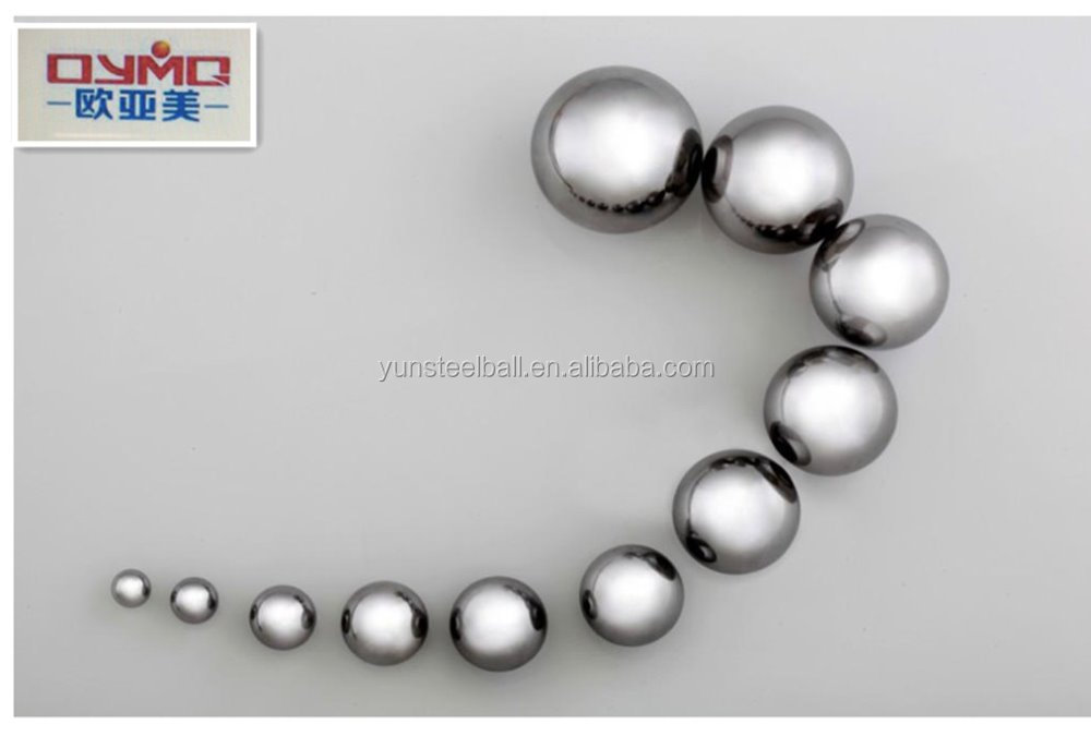 201 stainless steel <strong>balls</strong>