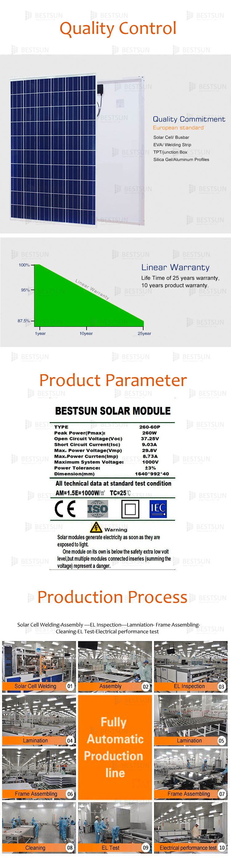 260w poly Solar modules with 60pcs 156*156 poly cells with CE, TUV, UL, CSA, MCS PV CYCLE