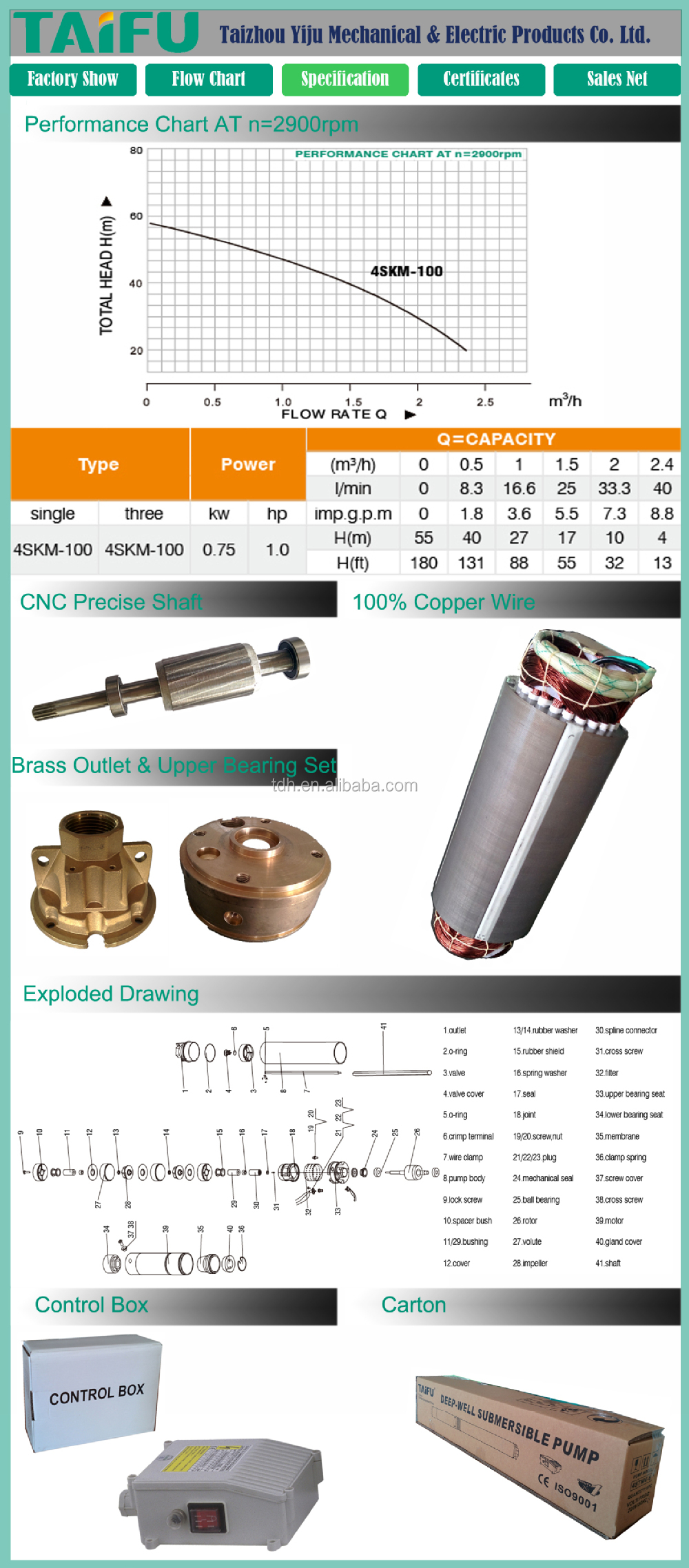 4SKM stainless steel 2 inches submersible well pump,deep well submersible pump,electric submersible water pump