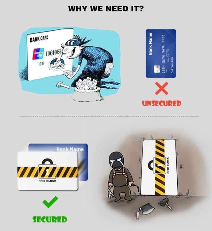 Security electronic theft RFID scan blocker card