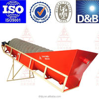 High output Best Price sand screening washing plants for sand dahongli