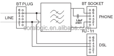 Wiring Diagram Dsl Filter Splitter furthermore Rj11 Wiring 2 Wires furthermore Wiring Diagram For T1 moreover Pots Telephone Wiring Diagram furthermore File RJ 11 plug and jack. on phone line wiring diagram rj45
