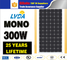 the lowest price CE monocrystalline silicon material 300w solar panel 250watt poly/ mono cells pv module in Dominican Republic