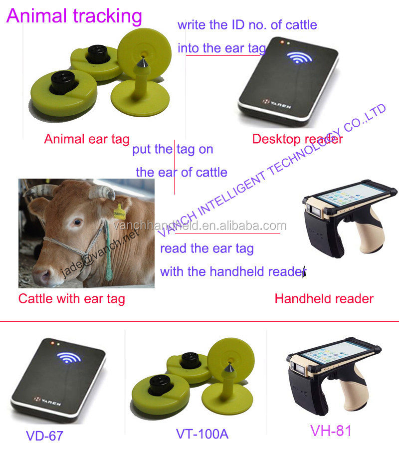 Handheld RFID for livestock tracking system with ear tag