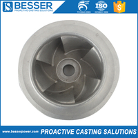 China cheap OEM precision impeller alloy steel casting for generator set