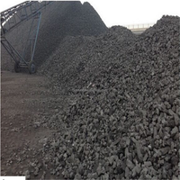 wholesale high technology carbon metallurgical / met coke exporters