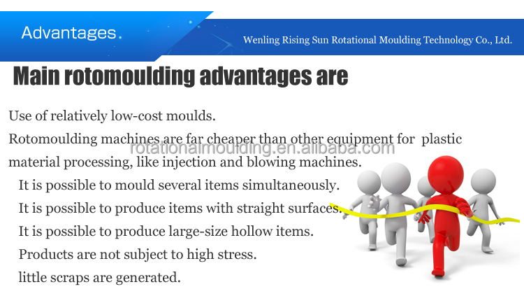 Rotomould for OEM rotational molded crush-proof military/display cases by rotomolding, 11+ yrs in rotomolding&tooling.