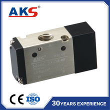 Hot Sell gas detector solenoid valve