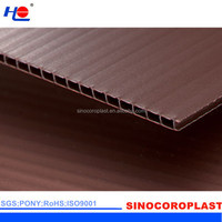 Fluted Correx Board