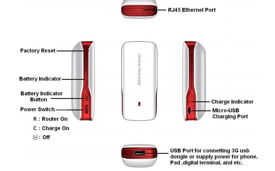 RJ5 port 150Mbps Advanced Wireless Router