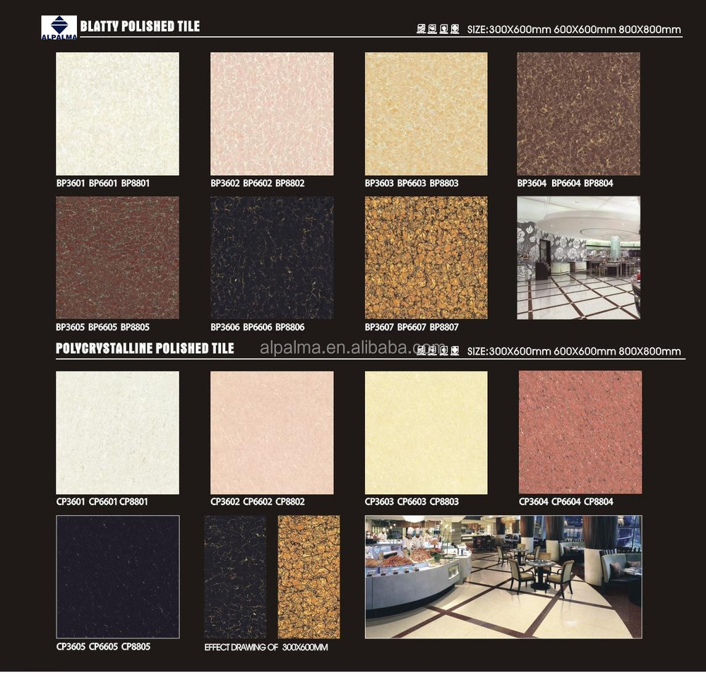 Ceramic tile quality
