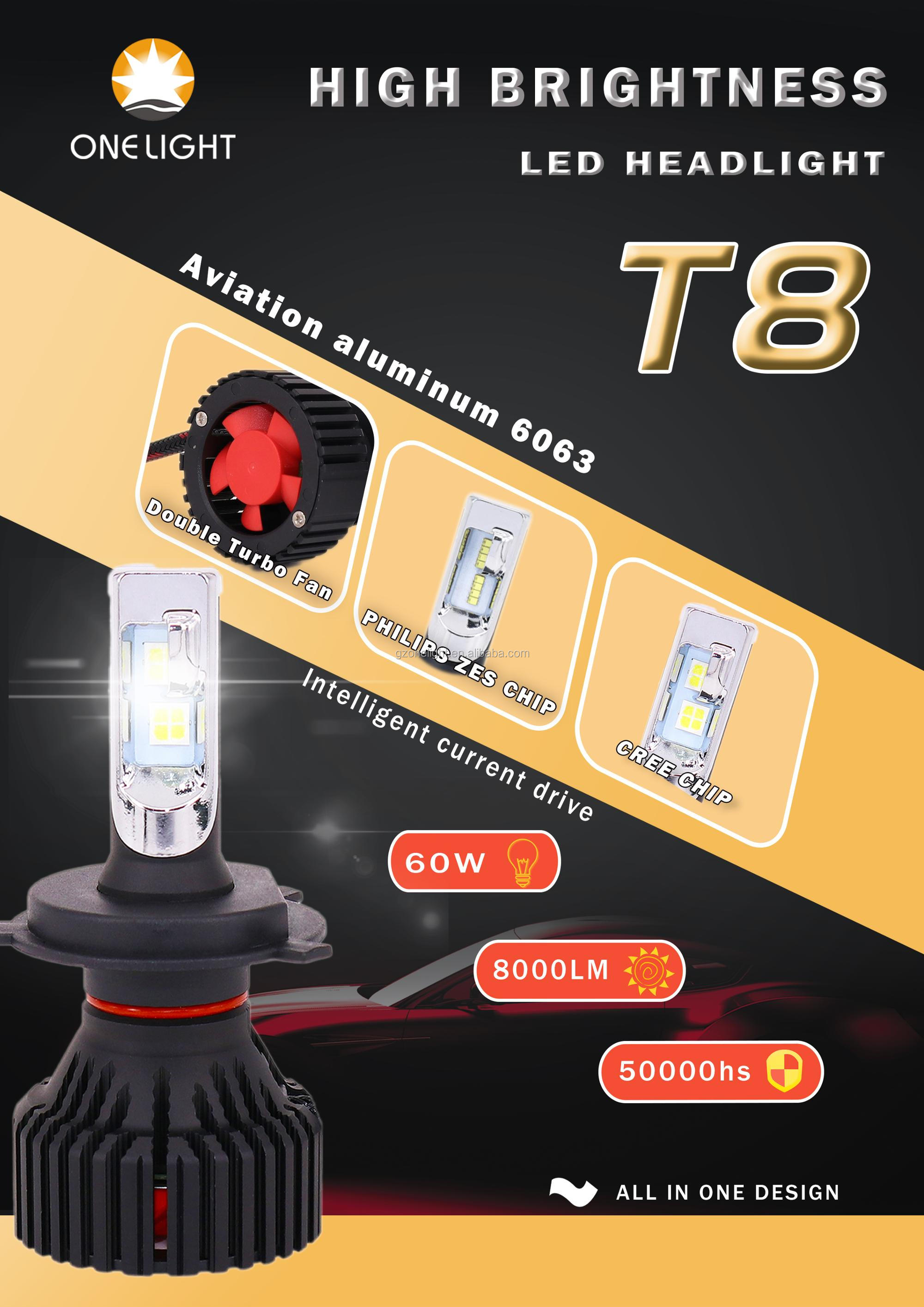 Waterproof T5 Plus H7 Led Headlight Bulbs T5+ led car lights headlight