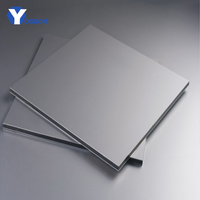Stability 2mm thick aluminum sheet Decoration Materials