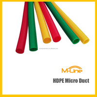 Best Price 12 10mm HDPE Microduct