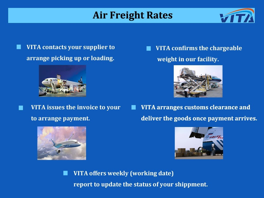 Cheapest FBA Amazon Shipping Air freight from China to USA