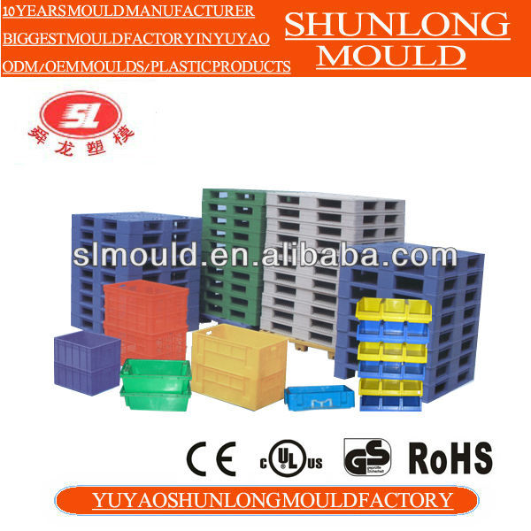 Yuyao Shunlong Plastic Boxes injection <strong>Mold</strong>