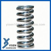 different types controller spring
