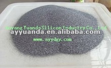 Silica Powder for electronic industry