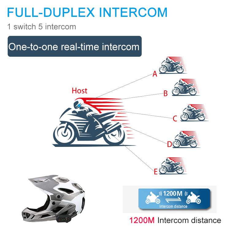 High quality wireless bluetooth helmet intercom for motorcycle BT multi interphone