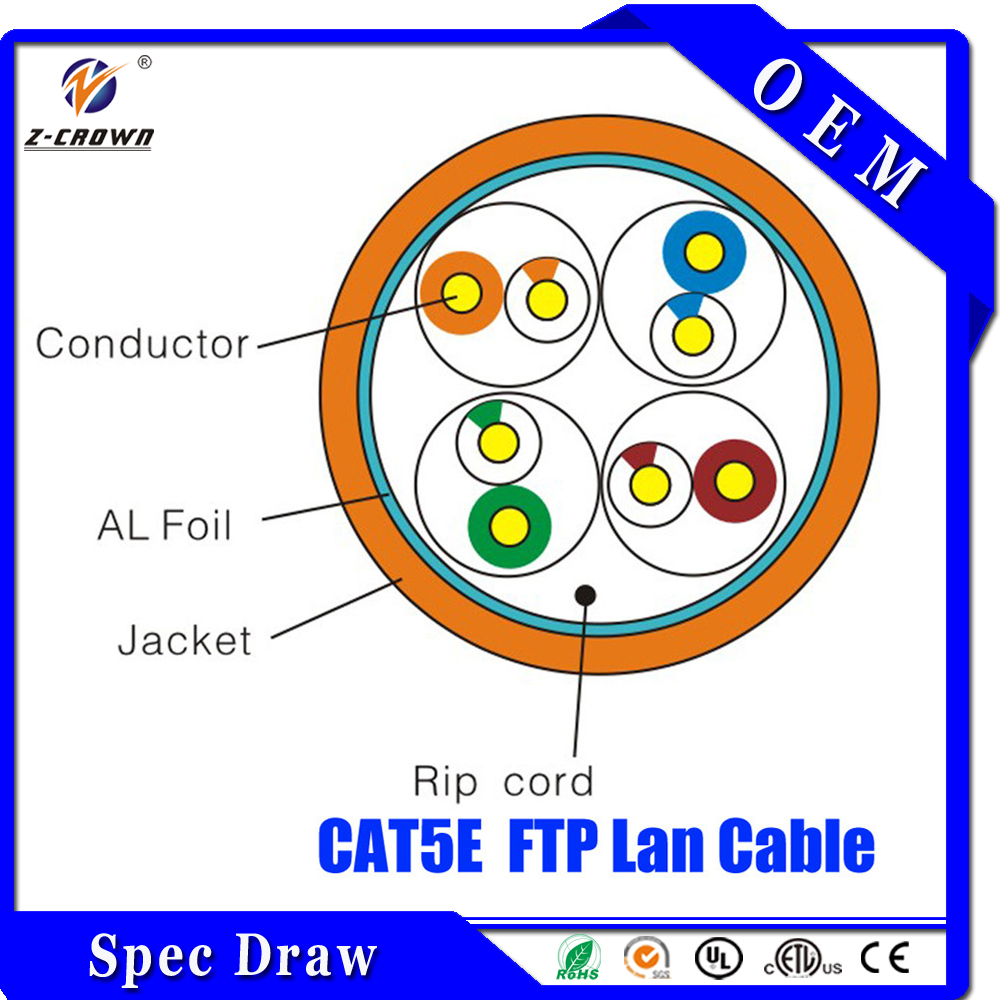 Lan cable factory direct sell Catagory 6 stp/ftp cable