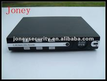 stand alone network dvr system