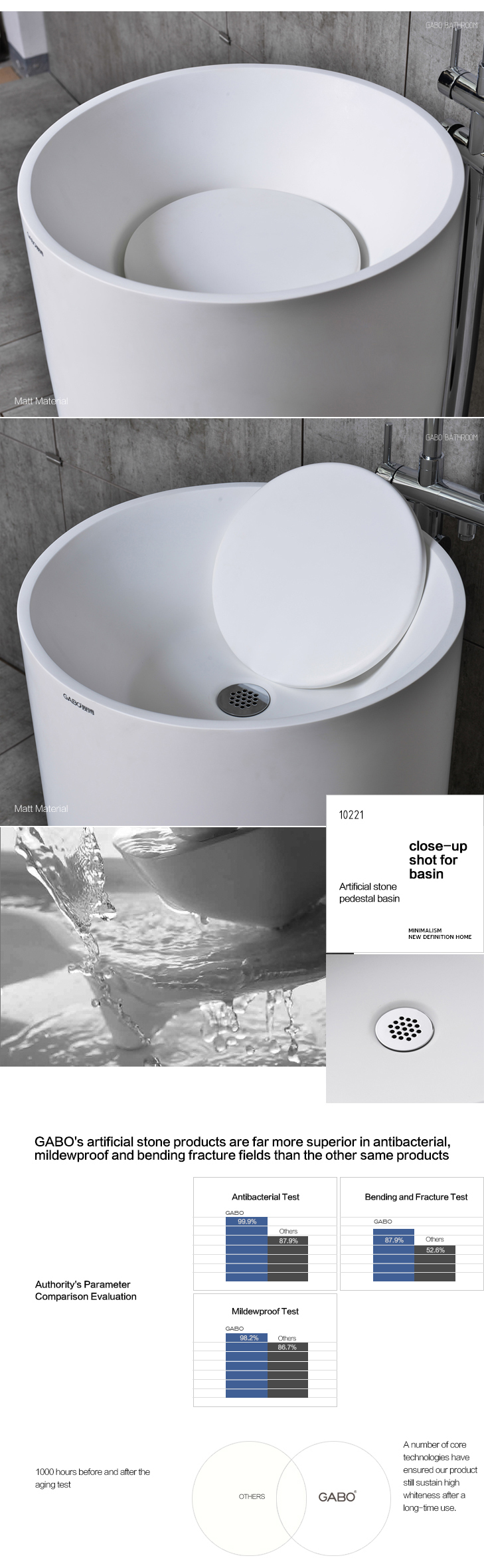 Free Standing Luxury Round Wash Basin Designs With Pedestal