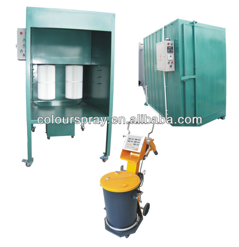 electrostatic powder coating kits