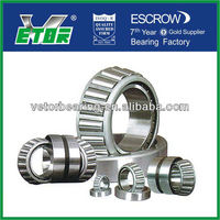 2015 hot sale pot bearing made in cixi china