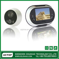 Small Plastic Viewer For Video Viewer