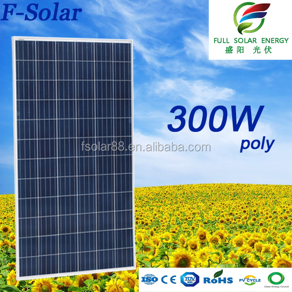 China Top 1 fatory solar panel made in japan