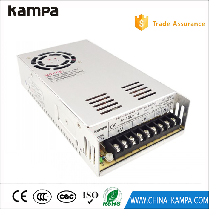 how to buy a power supply