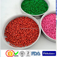 Bright color plastic masterbatch with high purity organic masterbatch for LDPE
