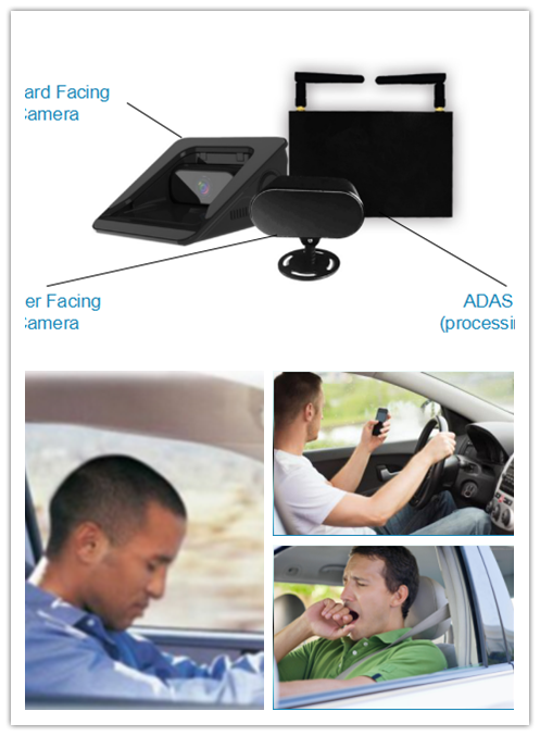 Driver fatigue detection,Lane departure warning collision avoidance system