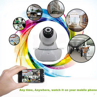 Shenzhen Factory Mini HD IP Camera Night Vision Pulg and Play IP Wirless Camera