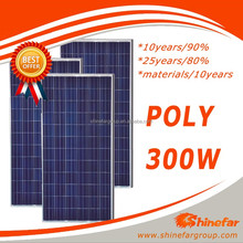 the cheapest poly pv panels solar poly 300w solar paneles for Pakistan