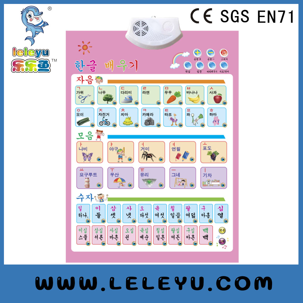 Korean phonetic chart sound charts early educational toys China supplier